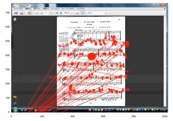 beginner's eye movement pattern while reading a musical score